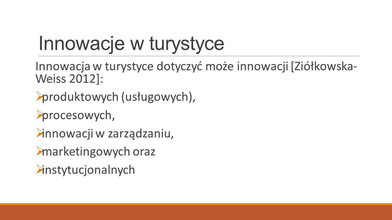 Innowacje w turystyce Innowacja w turystyce dotyczyć może innowacji [Ziółkowska- Weiss 2012]: produktowych (usługowych),
